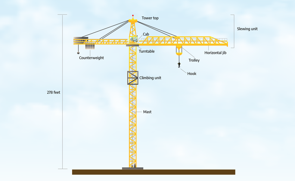 Reaching New Heights: The Tower Crane Milestone - Azure Ala Moana
